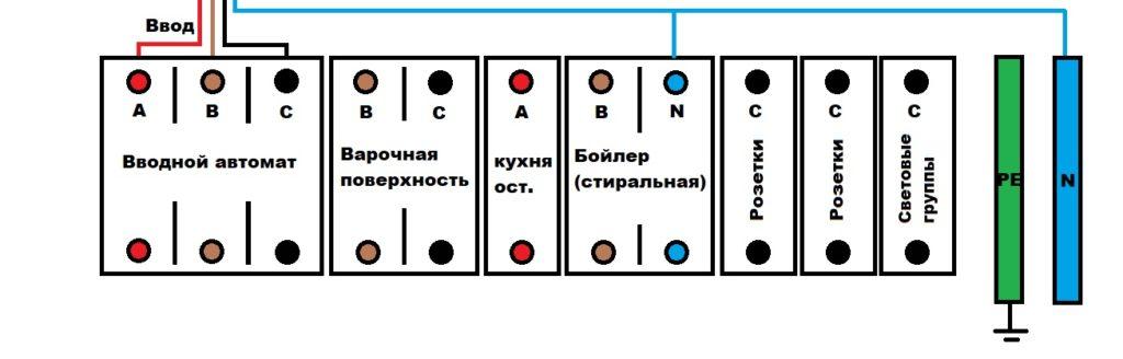 как распределить нагрузку по фазам