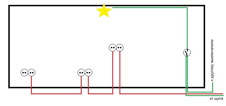 правила прокладки проводов в квартире