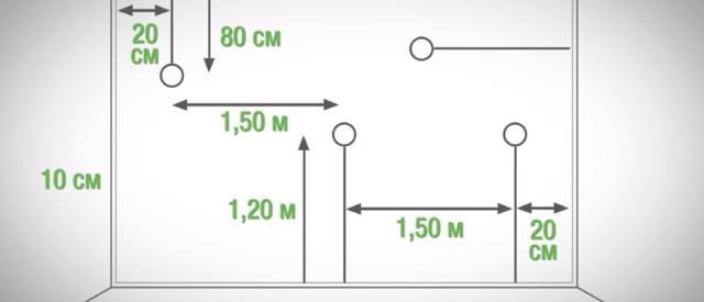 На какой высоте устанавливать розетки и выключатели