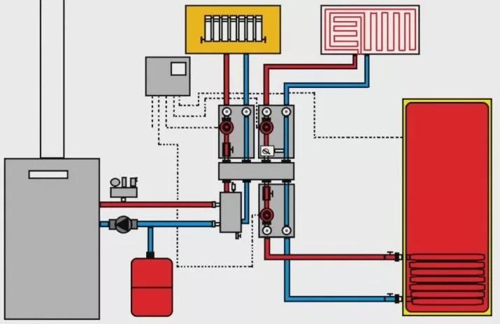 Схема подключения бойлера через гидрострелку