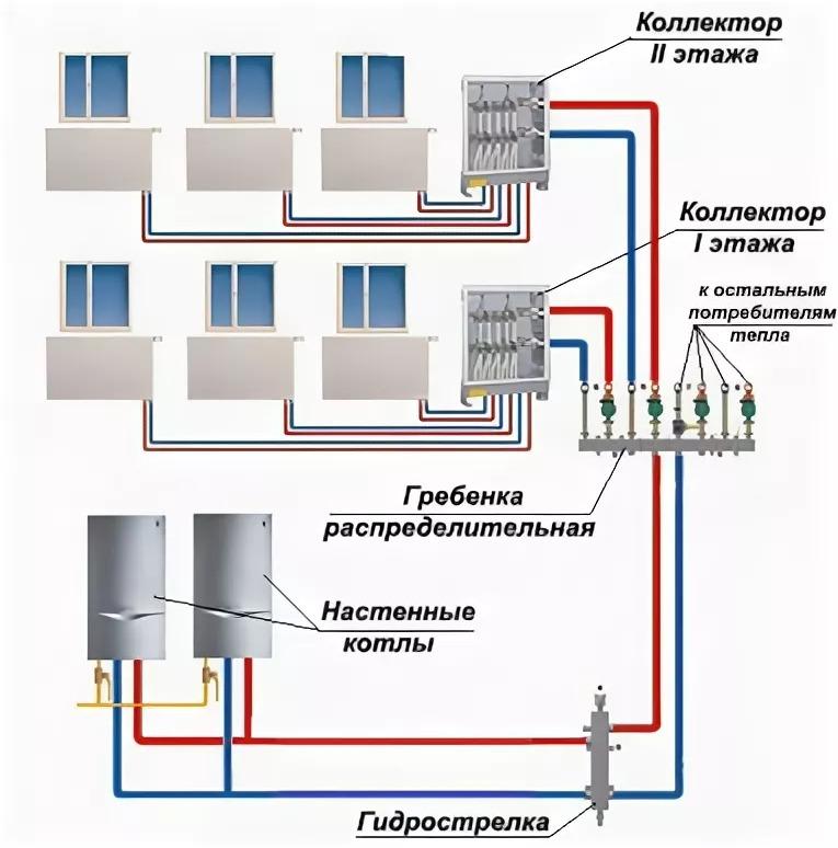 Схема лучевой разводки труб двухэтажного дома