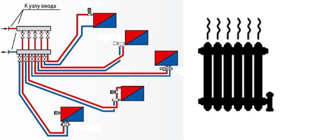 Коллекторно-лучевая разводка труб отопления