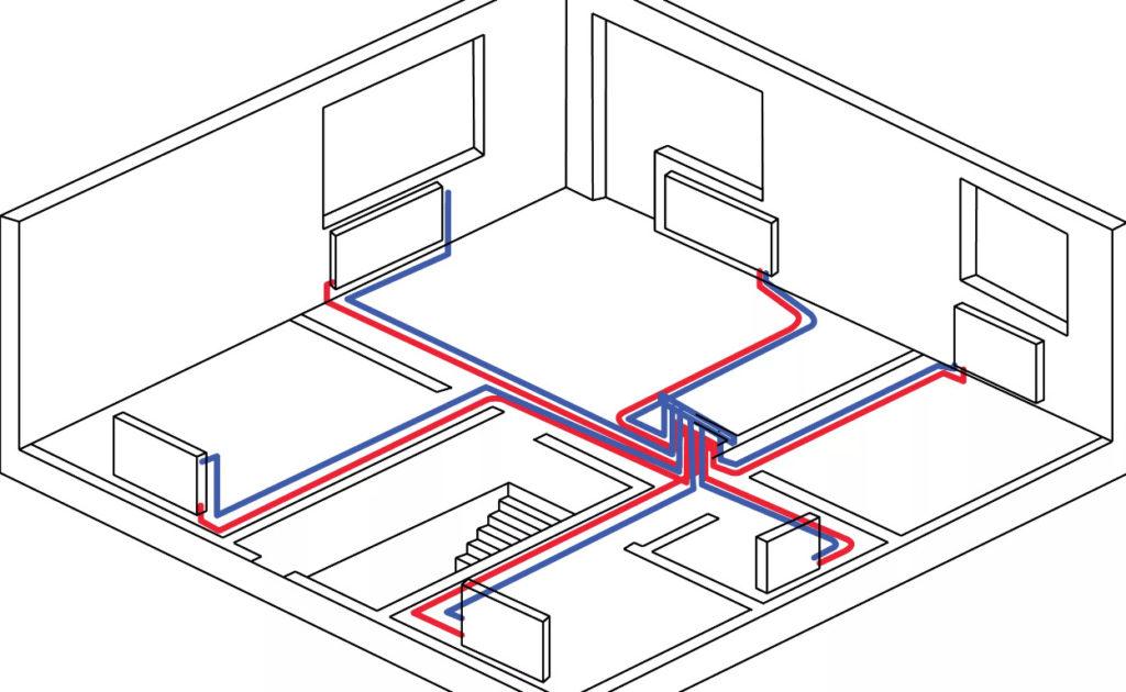 схема лучевой разводки труб отопления